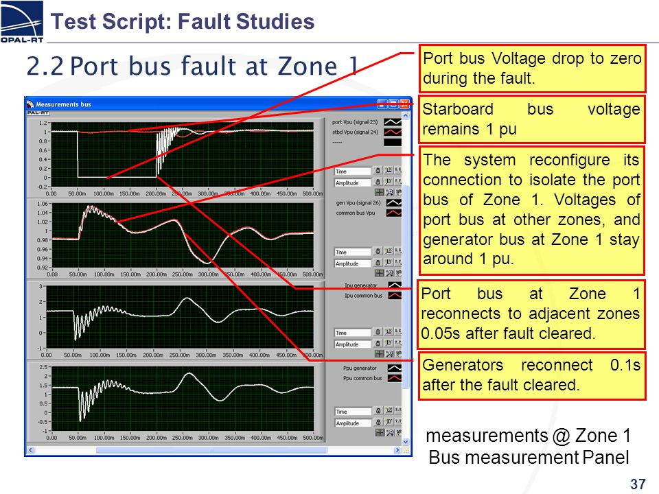 37 Test Script: Fault Studies 2.2Port bus fault at Zone 1 measurements @ Zone 1 Bus measurement Panel Port bus at Zone 1 reconnects to adjacent zones 0.05s after fault cleared.