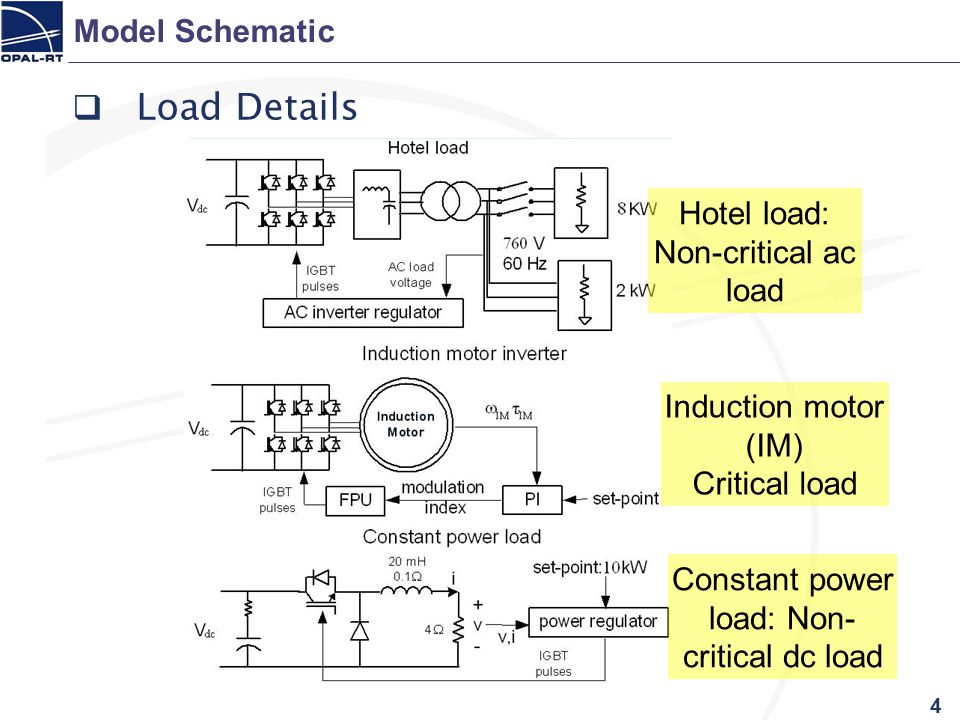 4 Model Schematic  Load Details Hotel load: Non-critical ac load Induction motor (IM) Critical load Constant power load: Non- critical dc load
