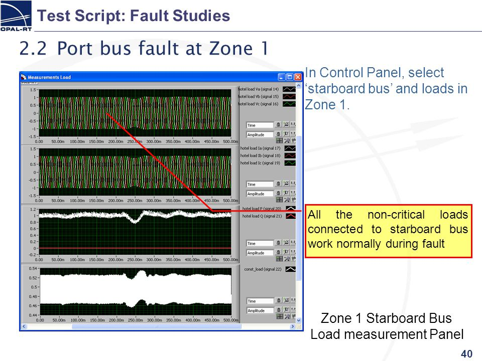 40 Test Script: Fault Studies 2.2 Port bus fault at Zone 1 In Control Panel, select 'starboard bus' and loads in Zone 1.
