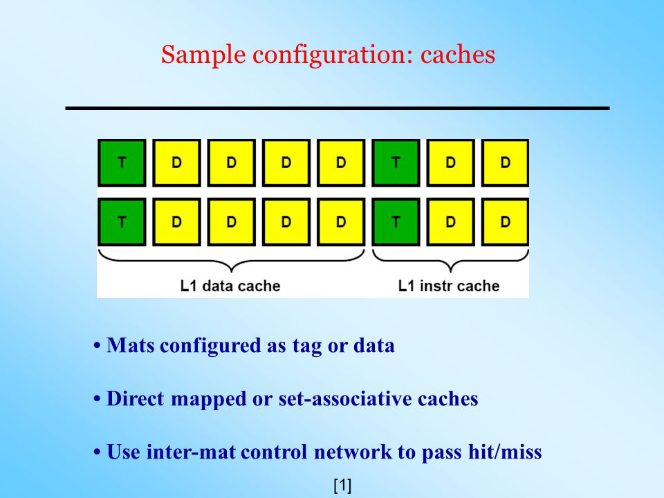 Sample configuration: caches Mats configured as tag or data Direct mapped or set-associative caches Use inter-mat control network to pass hit/miss [1]
