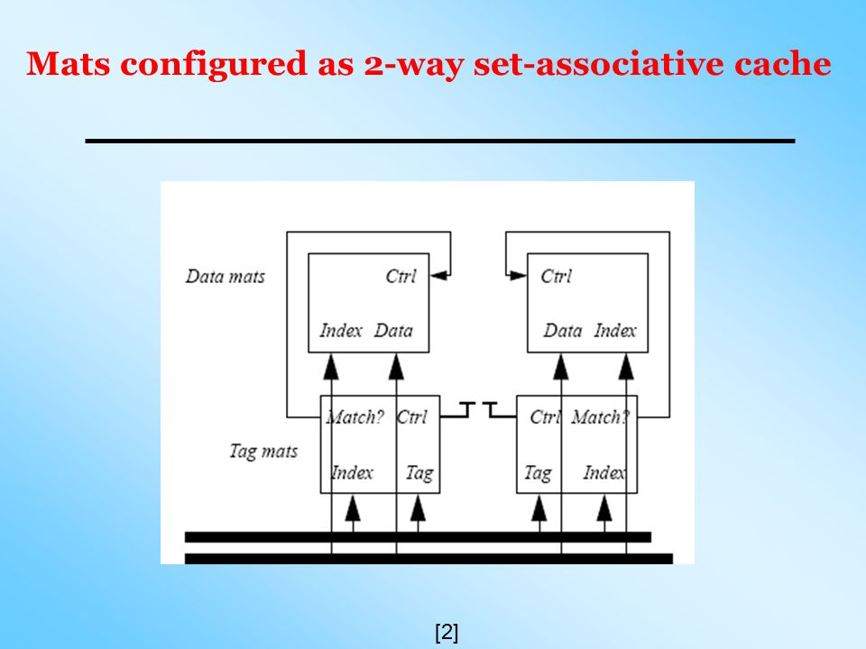 Mats configured as 2-way set-associative cache [2]