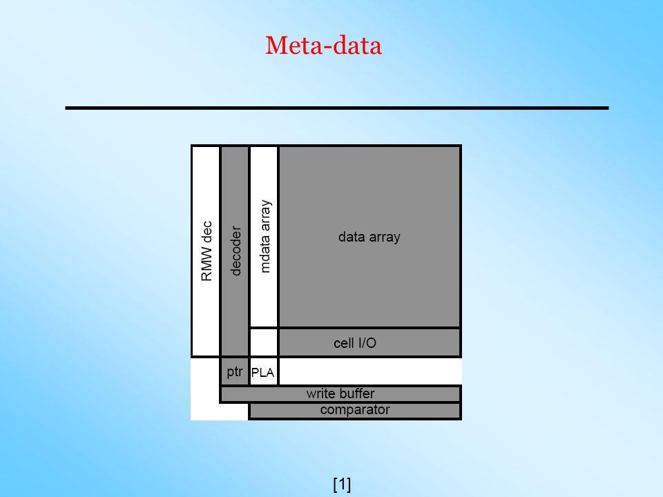 Meta-data [1]