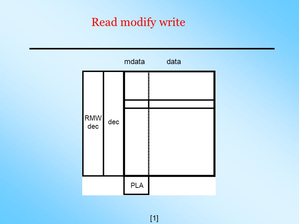 Read modify write mdatadata [1]
