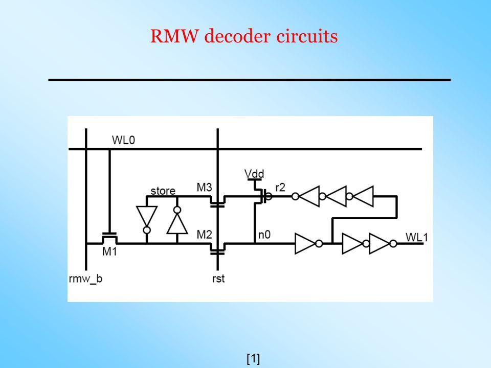 RMW decoder circuits [1]