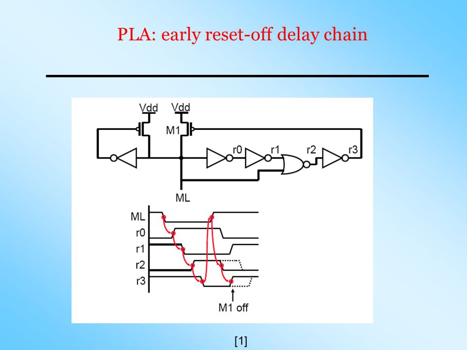 PLA: early reset-off delay chain [1]