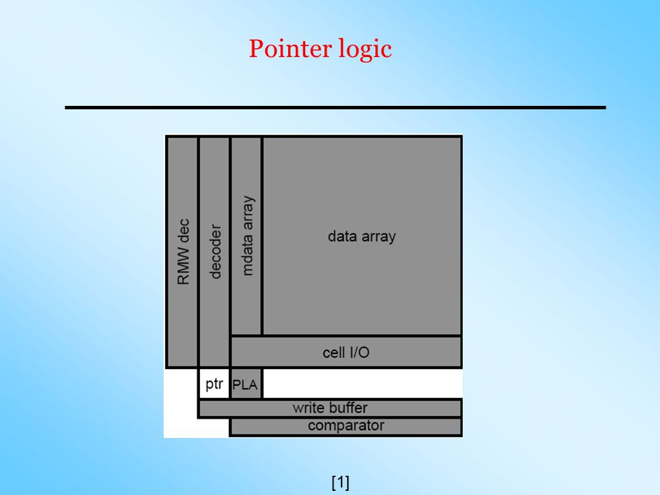 Pointer logic [1]