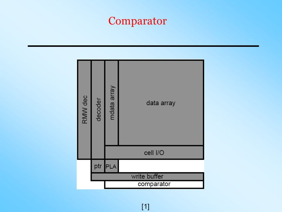 Comparator [1]