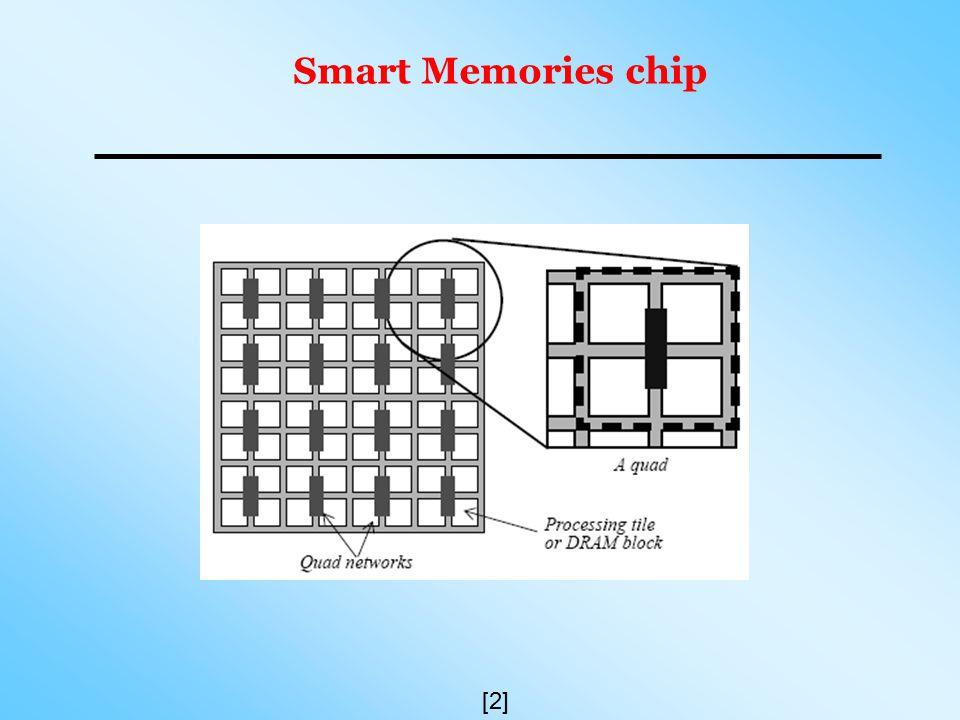 Smart Memories chip [2]
