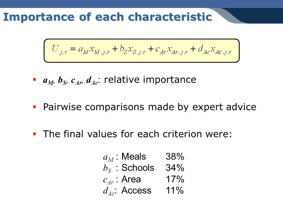 Importance of each characteristic  a M, b S, c Ar, d Ac : relative importance  Pairwise comparisons made by expert advice  The final values for each criterion were: a M :Meals 38% b S :Schools 34% c Ar :Area 17% d Ac :Access 11%