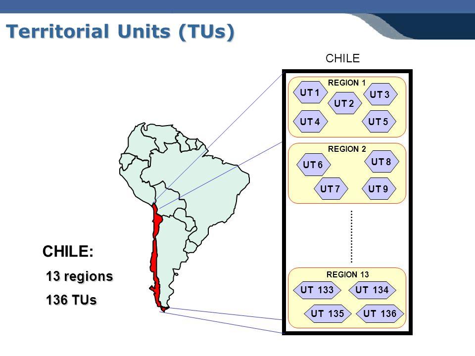 Territorial Units (TUs) CHILE: 13 regions 136 TUs 136 TUs UT 1 UT 2 UT 4 UT 3 UT 5 UT 6 UT 7 UT 8 UT 9 REGION 1 REGION 2 REGION 13 UT 135 CHILE UT 136