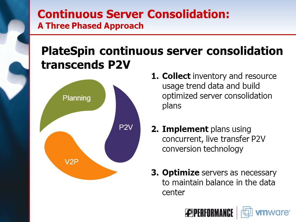 Continuous Server Consolidation: A Three Phased Approach PlateSpin continuous server consolidation transcends P2V Planning P2V V2P 1.Collect inventory and resource usage trend data and build optimized server consolidation plans 2.Implement plans using concurrent, live transfer P2V conversion technology 3.Optimize servers as necessary to maintain balance in the data center