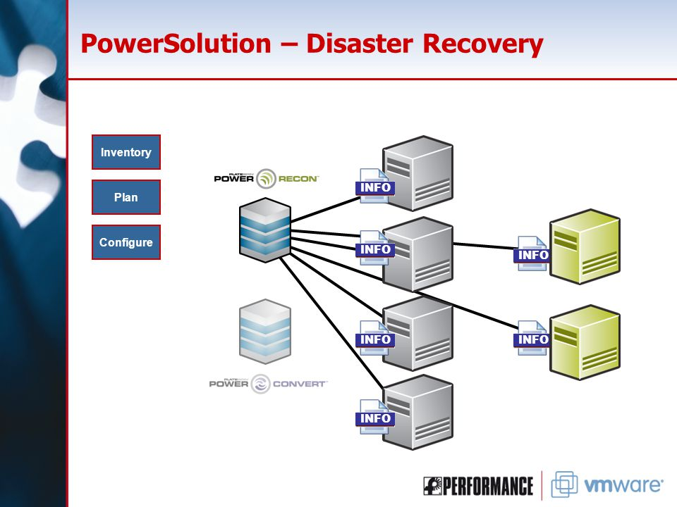 PowerSolution – Disaster Recovery Inventory Plan Configure INFO