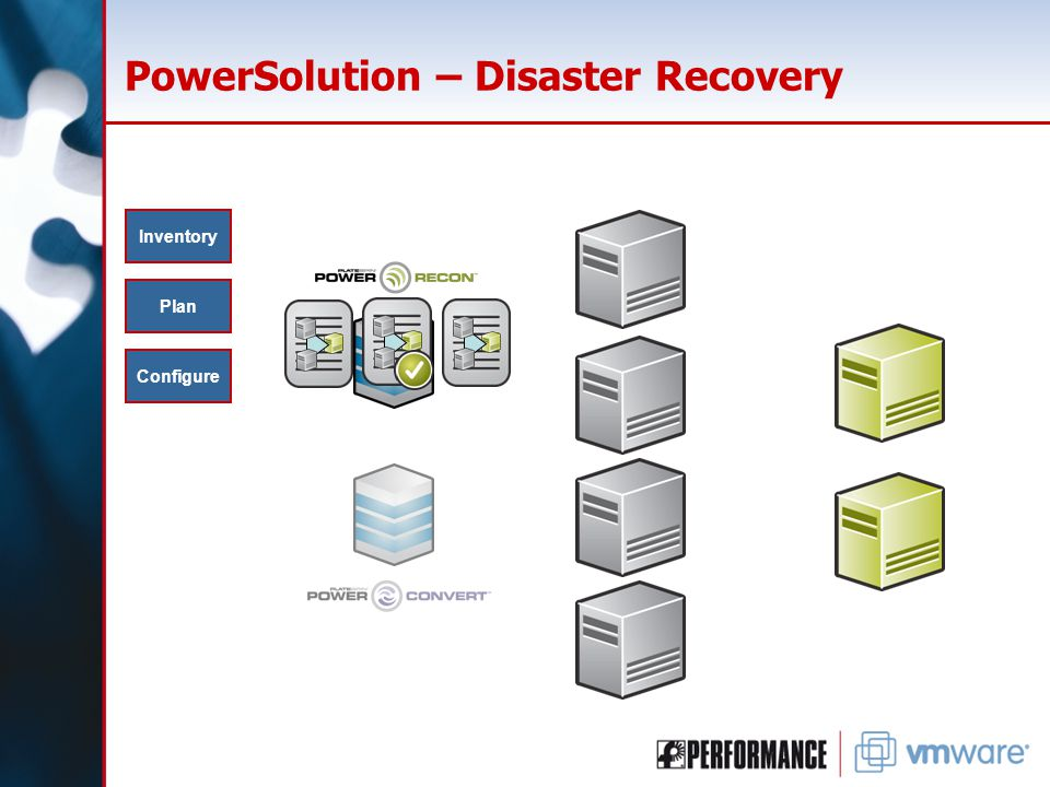 PowerSolution – Disaster Recovery Inventory Plan Configure