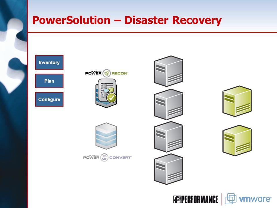 Inventory Plan Configure PowerSolution – Disaster Recovery