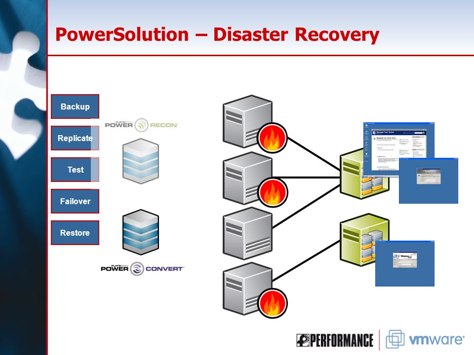 Backup Replicate Failover Restore Test PowerSolution – Disaster Recovery