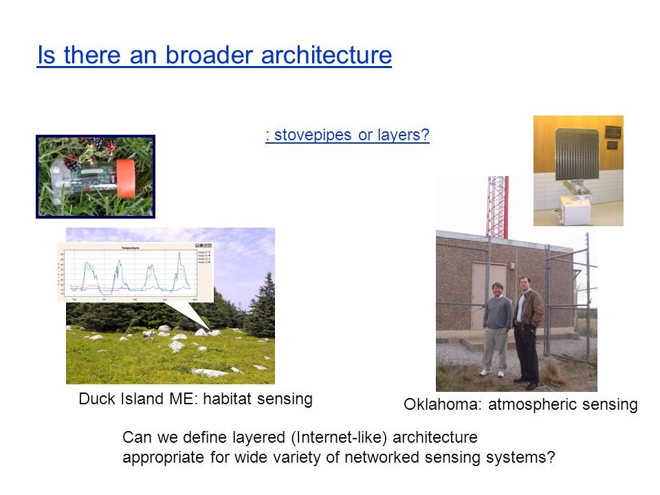 Is there an broader architecture Duck Island ME: habitat sensing Oklahoma: atmospheric sensing Can we define layered (Internet-like) architecture appr