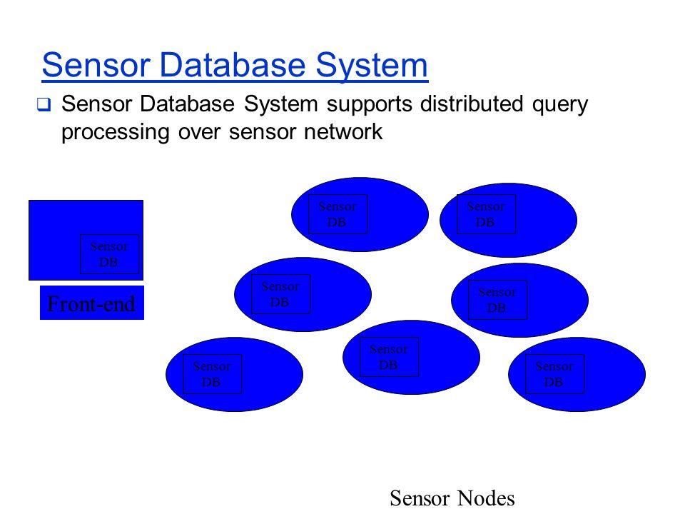 Sensor Database System  Sensor Database System supports distributed query processing over sensor network Sensor DB Front-end Sensor Nodes