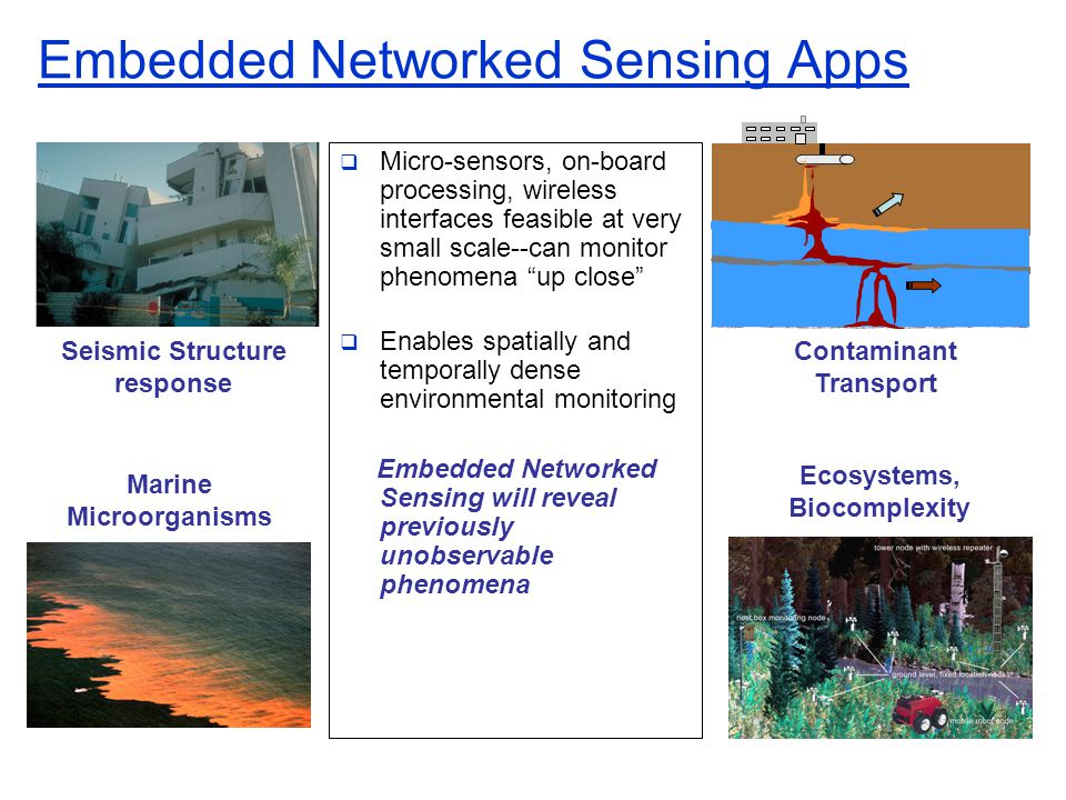 "Embedded Networked Sensing Apps  Micro-sensors, on-board processing, wireless interfaces feasible at very small scale--can monitor phenomena ""up clos"