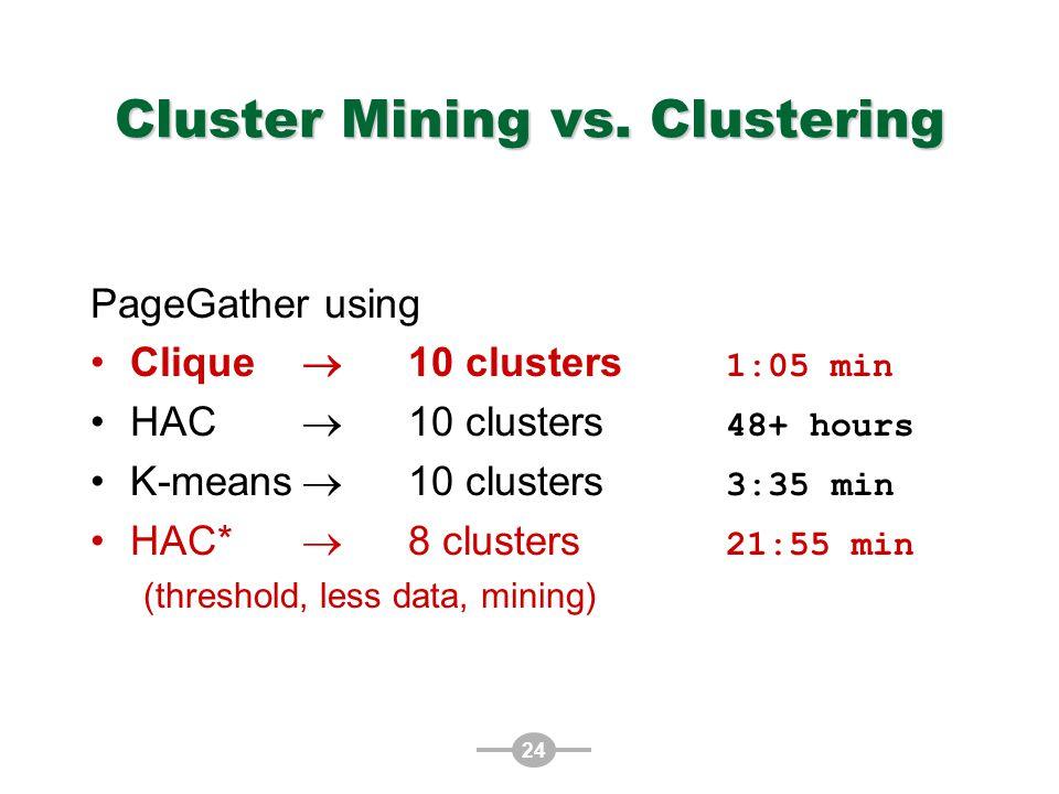24 Cluster Mining vs.