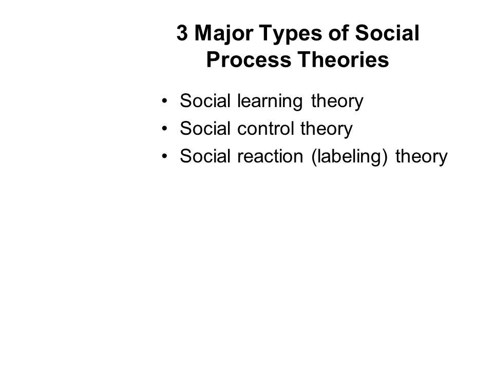 3 Major Types of Social Process Theories Social learning theory Social control theory Social reaction (labeling) theory