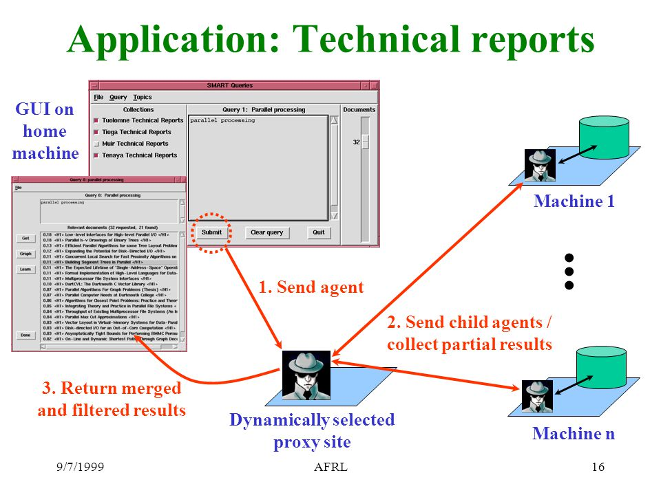 9/7/1999AFRL16 Application: Technical reports Dynamically selected proxy site 1.
