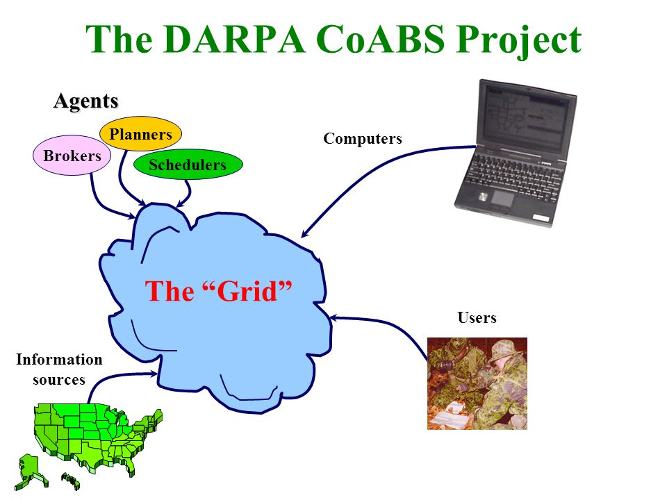 The DARPA CoABS Project The Grid Computers Users Agents Information sources Brokers Planners Schedulers