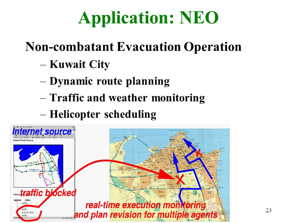 9/7/1999AFRL23 Application: NEO Non-combatant Evacuation Operation –Kuwait City –Dynamic route planning –Traffic and weather monitoring –Helicopter sc