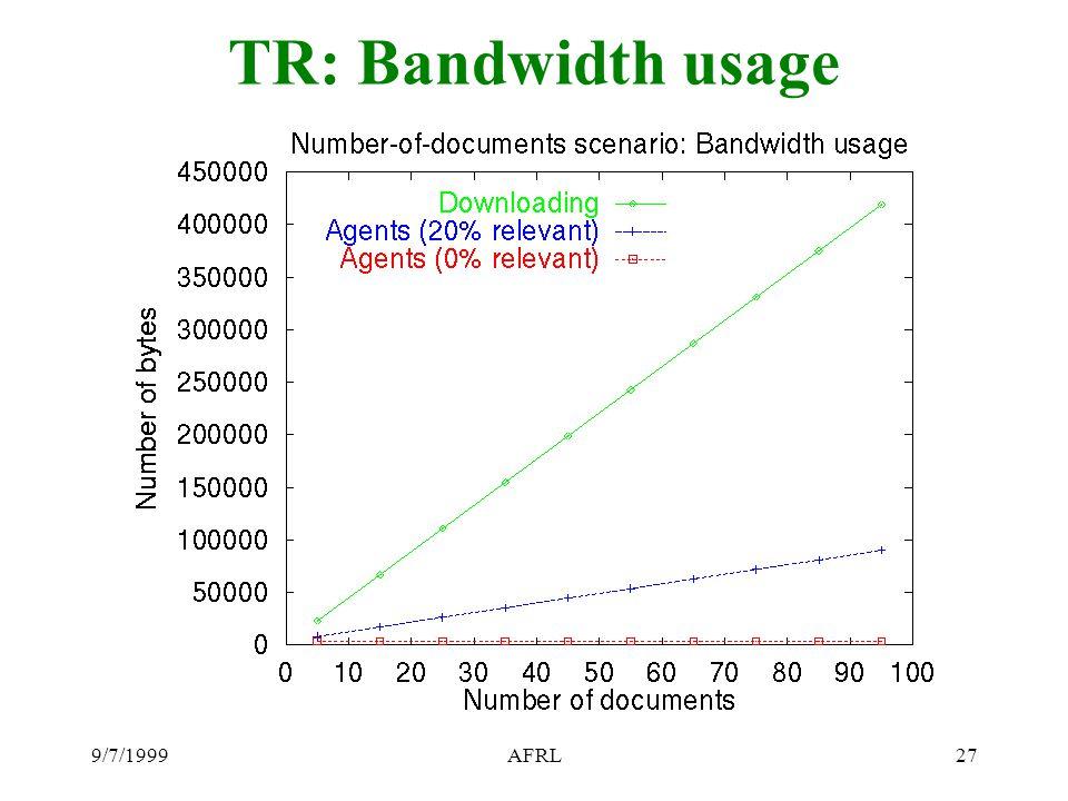 9/7/1999AFRL27 TR: Bandwidth usage