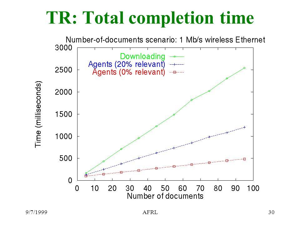 9/7/1999AFRL30 TR: Total completion time
