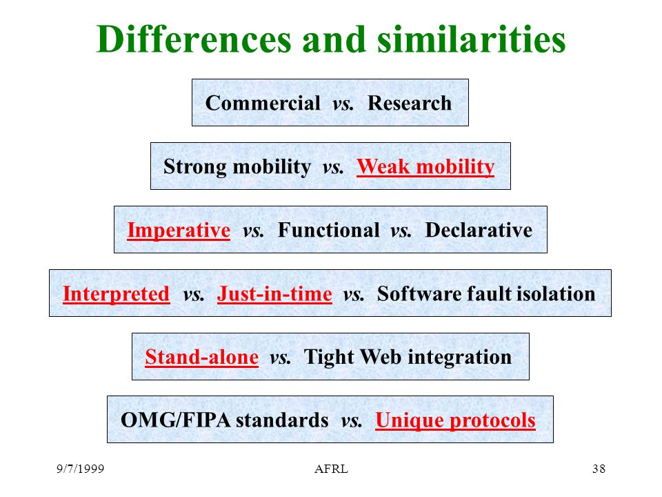 9/7/1999AFRL38 Differences and similarities Commercial vs.