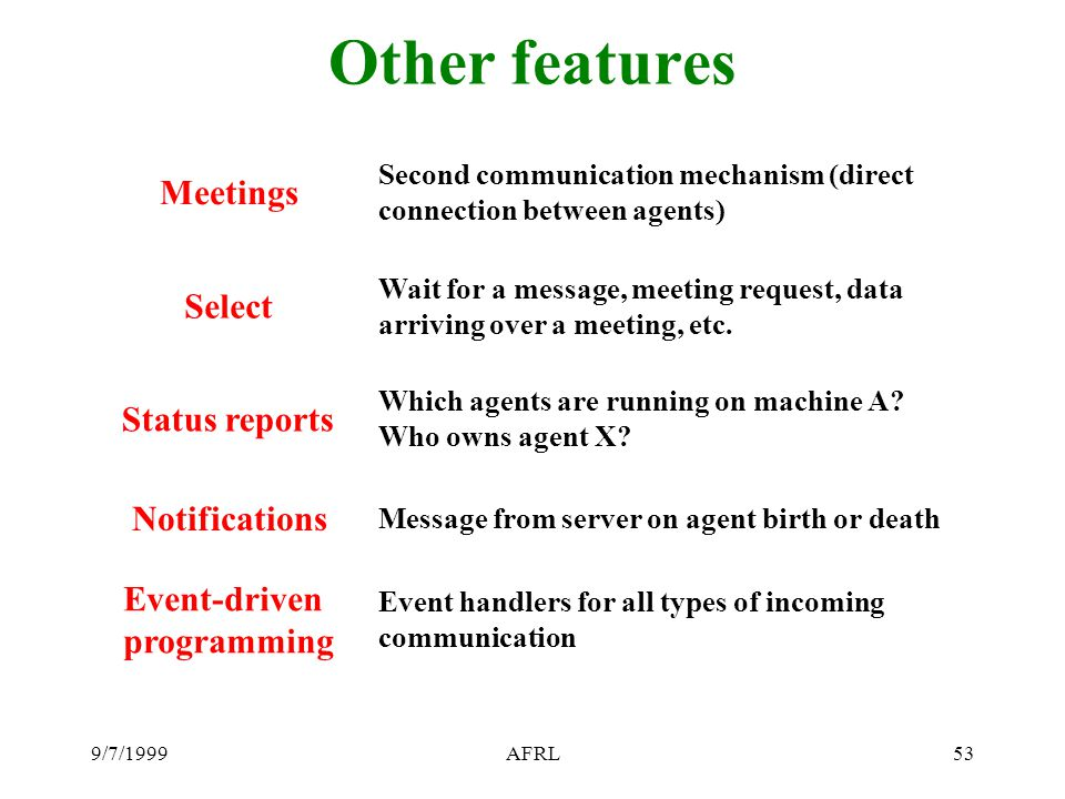 9/7/1999AFRL53 Other features Meetings Select Status reports Notifications Event-driven programming Second communication mechanism (direct connection