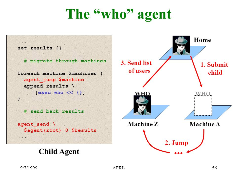 "9/7/1999AFRL56 The ""who"" agent Child Agent... set results {} # migrate through machines foreach machine $machines { agent_jump $machine append results"