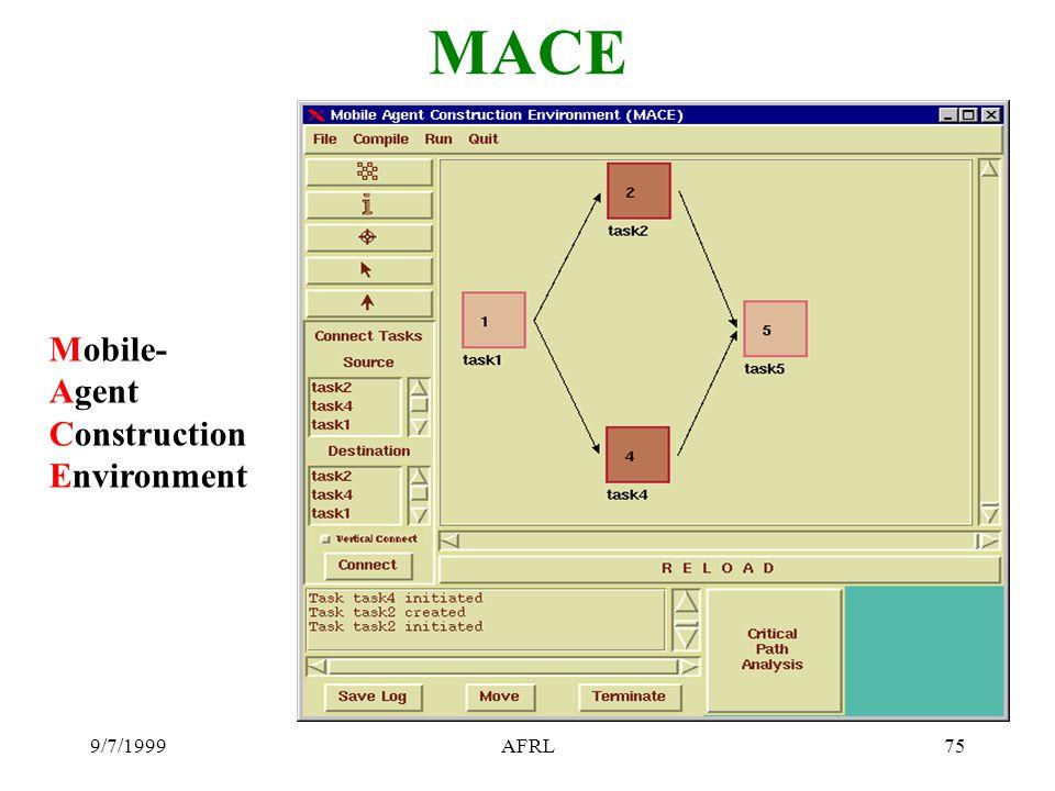 9/7/1999AFRL75 MACE Mobile- Agent Construction Environment