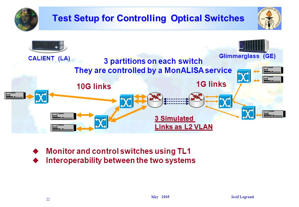 May 2005 Iosif Legrand 22 Test Setup for Controlling Optical Switches 3 Simulated Links as L2 VLAN CALIENT (LA) Glimmerglass (GE) 3 partitions on each switch They are controlled by a MonALISA service 10G links 1G links u u Monitor and control switches using TL1 u u Interoperability between the two systems