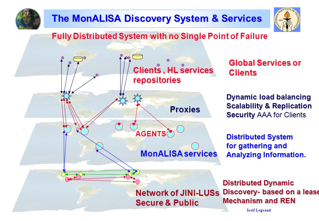 May 2005 Iosif Legrand 4 The MonALISA Discovery System & Services Network of JINI-LUSs Secure & Public MonALISA services Proxies Clients, HL services repositories Distributed Dynamic Discovery- based on a lease Mechanism and REN Distributed System for gathering and Analyzing Information.
