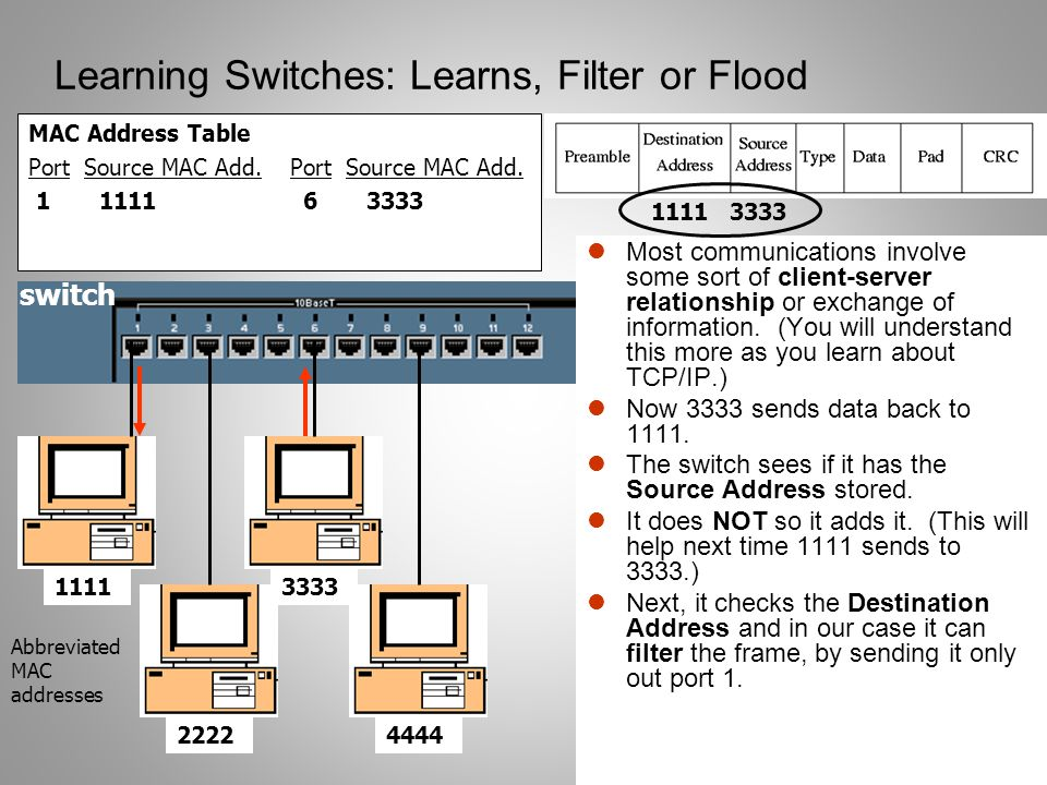 12 Learning Switches: Learns, Filter or Flood MAC Address Table Port Source MAC Add. 1 1111 6 3333 Most communications involve some sort of client-ser