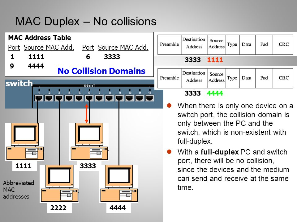 15 MAC Duplex – No collisions MAC Address Table Port Source MAC Add. 1 1111 6 3333 9 4444 When there is only one device on a switch port, the collisio