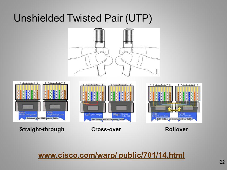 22 Unshielded Twisted Pair (UTP) Straight-throughCross-overRollover www.cisco.com/warp/ public/701/14.html