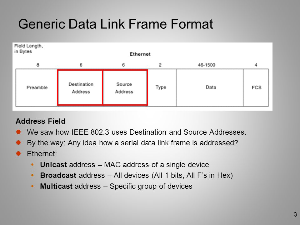 3 Generic Data Link Frame Format Address Field We saw how IEEE 802.3 uses Destination and Source Addresses. By the way: Any idea how a serial data lin