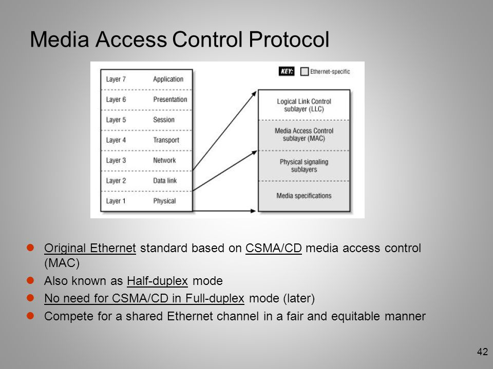 42 Media Access Control Protocol Original Ethernet standard based on CSMA/CD media access control (MAC) Also known as Half-duplex mode No need for CSM