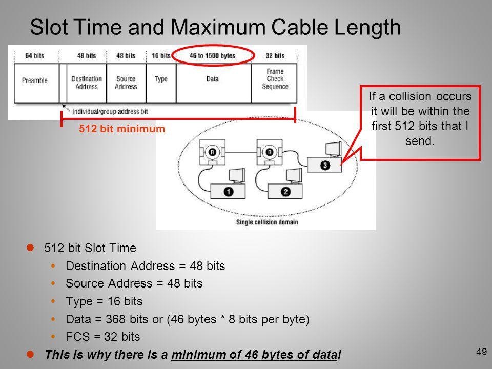 49 Slot Time and Maximum Cable Length 512 bit Slot Time  Destination Address = 48 bits  Source Address = 48 bits  Type = 16 bits  Data = 368 bits