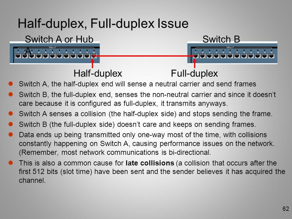 62 Half-duplex, Full-duplex Issue Switch A, the half-duplex end will sense a neutral carrier and send frames Switch B, the full-duplex end, senses the