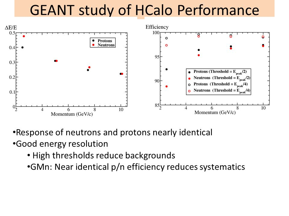 GEANT study of HCalo Performance Response of neutrons and protons nearly identical Good energy resolution High thresholds reduce backgrounds GMn: Near