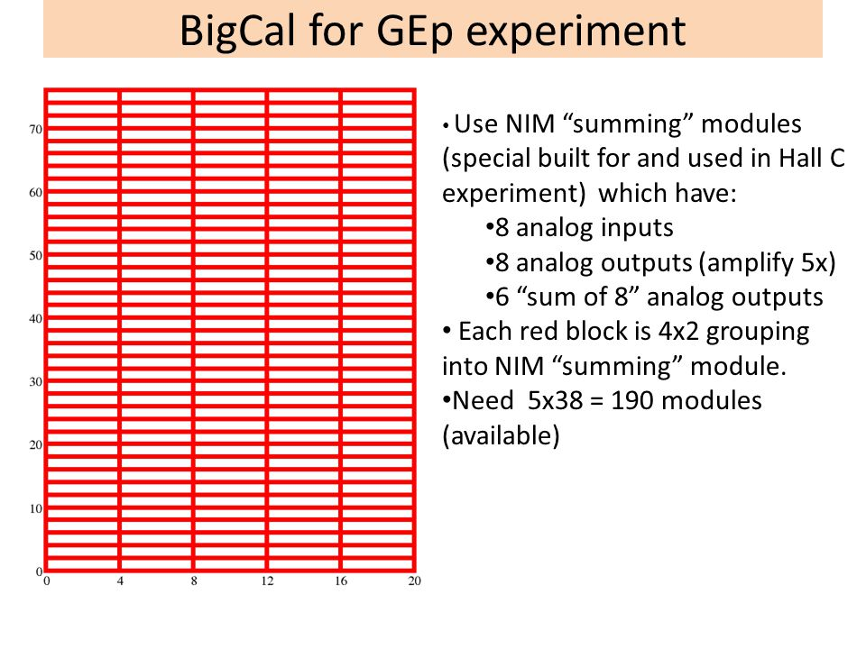 """BigCal for GEp experiment Use NIM """"summing"""" modules (special built for and used in Hall C experiment) which have: 8 analog inputs 8 analog outputs (am"""