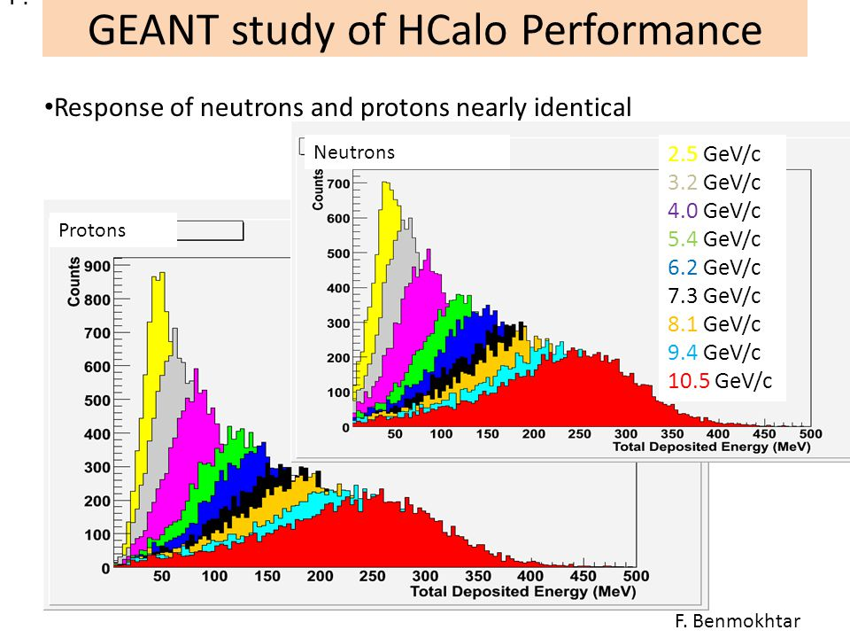 GEANT study of HCalo Performance Response of neutrons and protons nearly identical F.