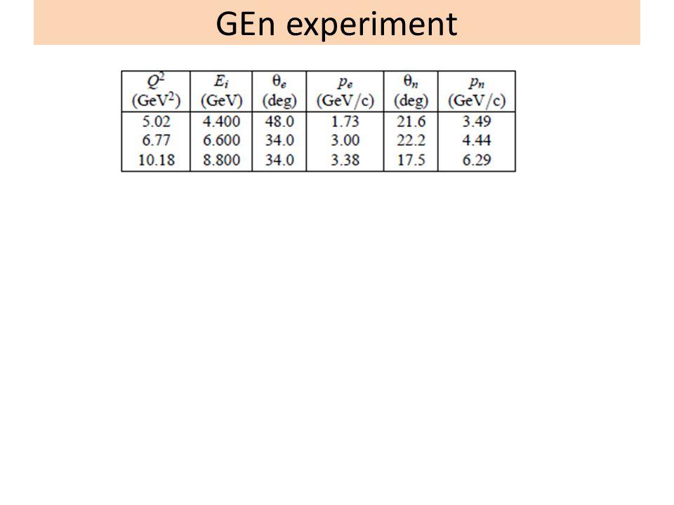 GEn experiment