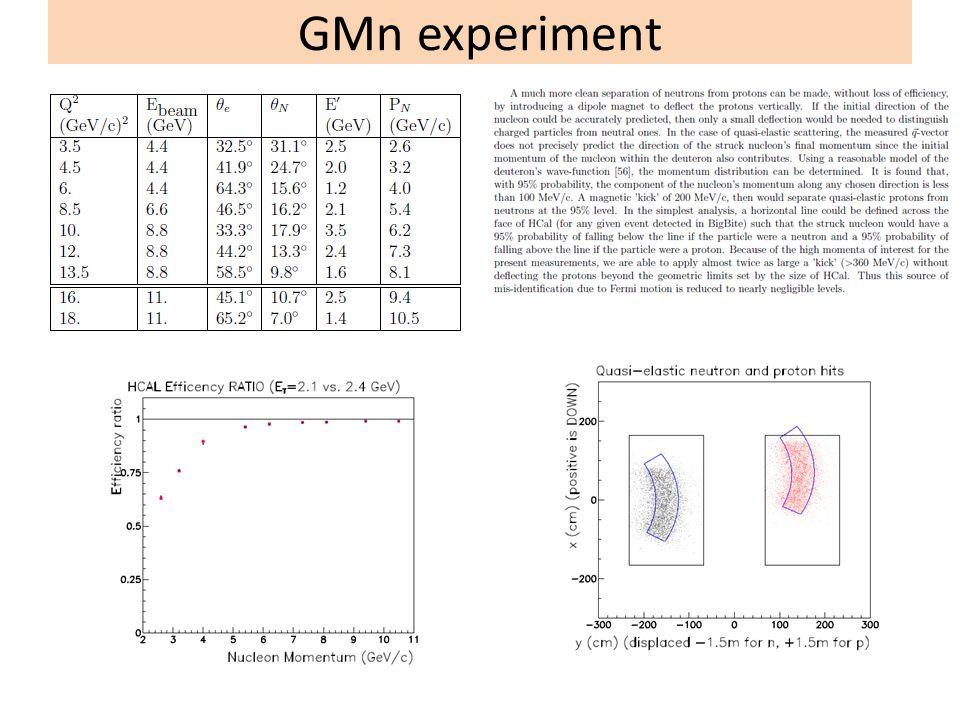 GMn experiment