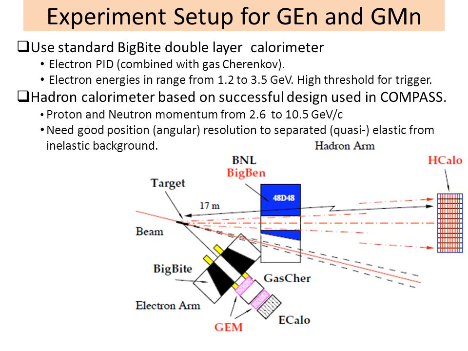 Experiment Setup for GEn and GMn  Use standard BigBite double layer calorimeter Electron PID (combined with gas Cherenkov). Electron energies in rang