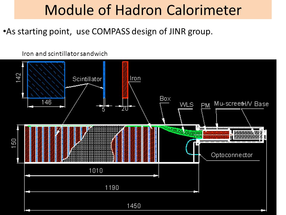 Module of Hadron Calorimeter  As starting point, use COMPASS design of JINR group.