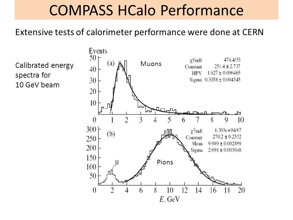 COMPASS HCalo Performance Position resolution In range of 2-10 GeV/c  E/E = 20-30% Energy resolution